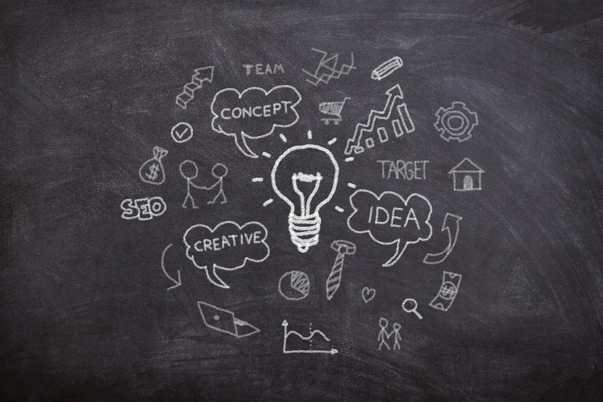 Grafik zur Veranschaulichung von Ideen