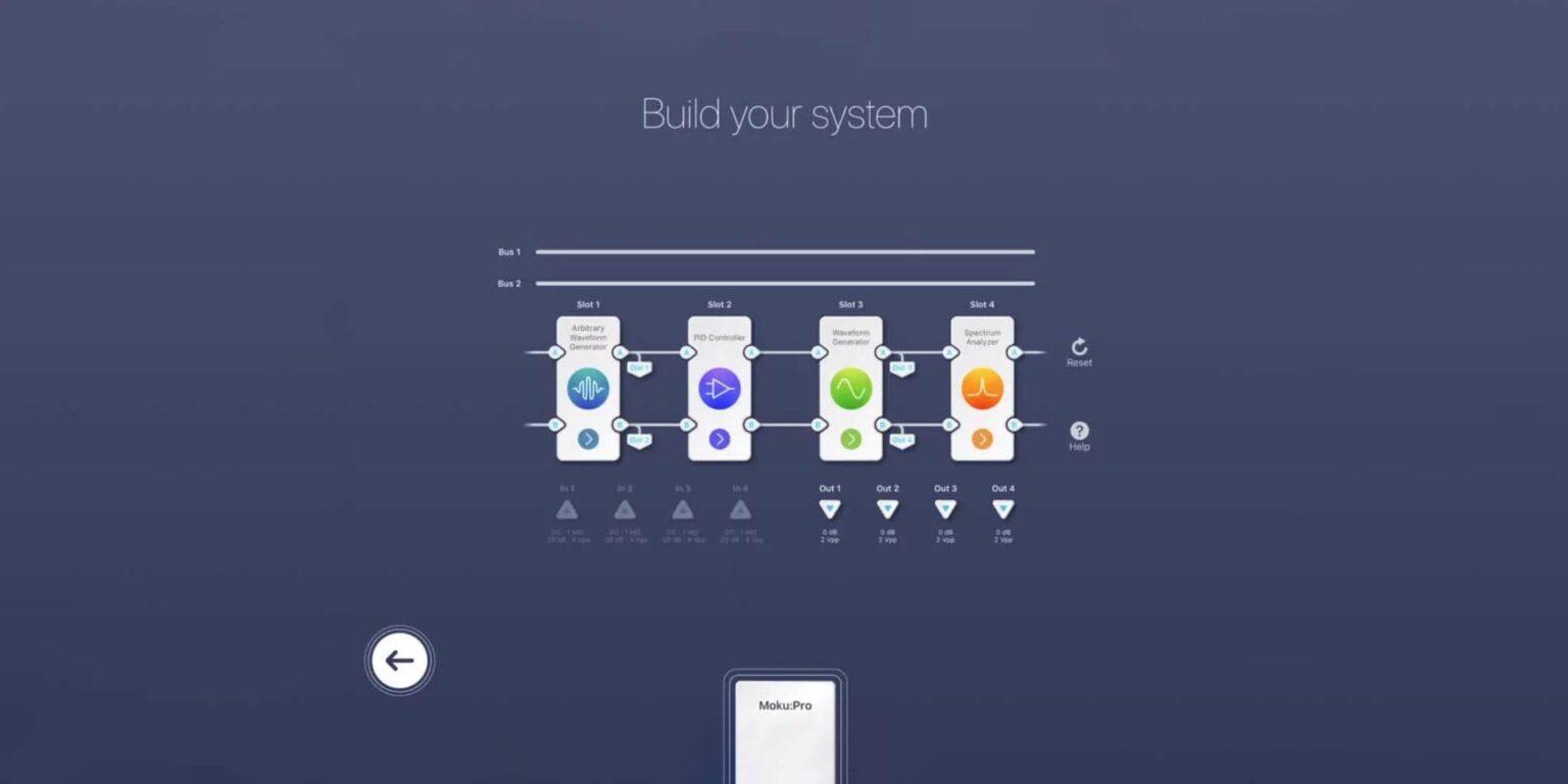 Screenshot of Moku:Pro Multi-instrument Mode
